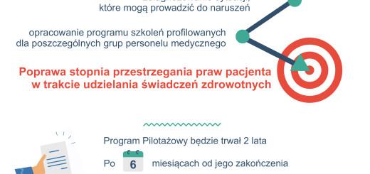 pilotaż mswia - 5.cdr